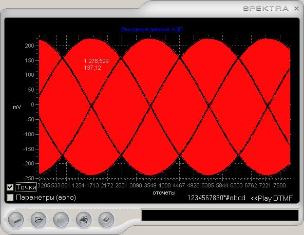 Рис. 7. Отсчеты сигнала с АЦП. REAL–TIME. Переключение режимов с пульта