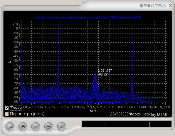 Рис. 8. Спектр сигнала с АЦП. REAL–TIME. Переключение режимов с пульта