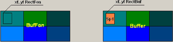 Рис. 6. Определение области фона и буфера